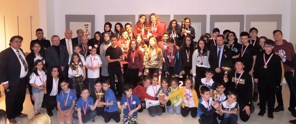 okulsporfinal2019